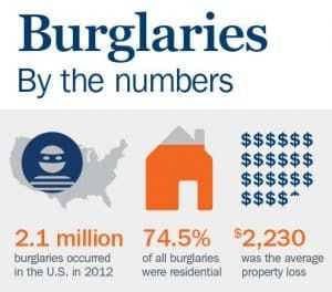 Best diy home security guide. To get more information visit http://www.diyhomesecurityguide.com/