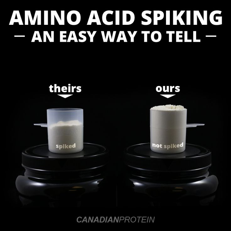 """A simple way to tell protein has been amino acid spiked is by its bulk density. Most amino acids (especially the """"cheap"""" options used for spiking) have a high bulk density where as protein powder does not.  In this image, each scoop is an 80cc scoop and weighs 30 grams. The scoop on the left is a blend of whey isolate and whey concentrate of a leading brand that has been spiked with glycine and taurine. The scoop on the right is Canadian Protein Whey Protein Premium Blend.  See the…"""