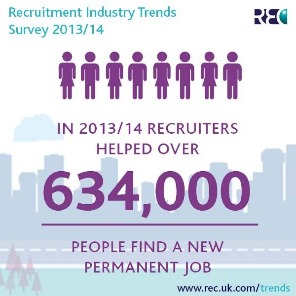 8 best Recruitment Industry Trends 2013-2014 images on Pinterest - expeditor resume