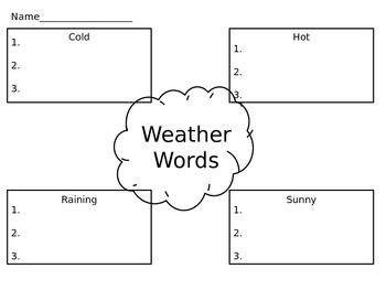 Weather Words Graphic Organizer   Weather and Seasons ...