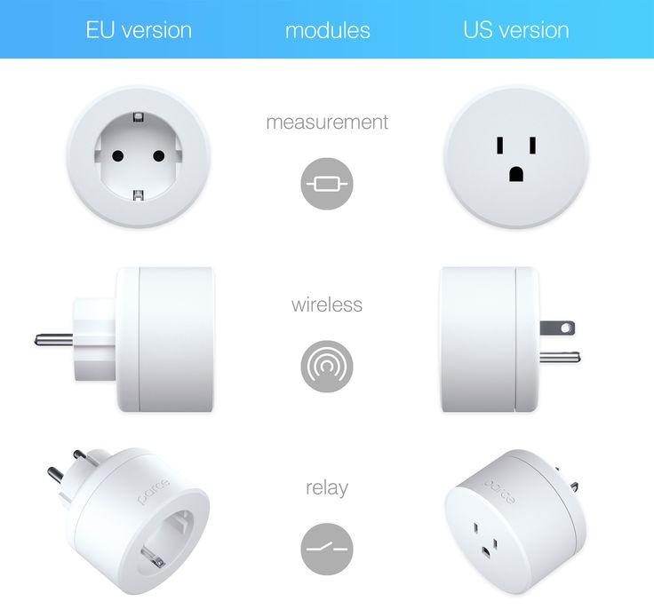 Parce #prise #électrique #connectée #soon #domotique