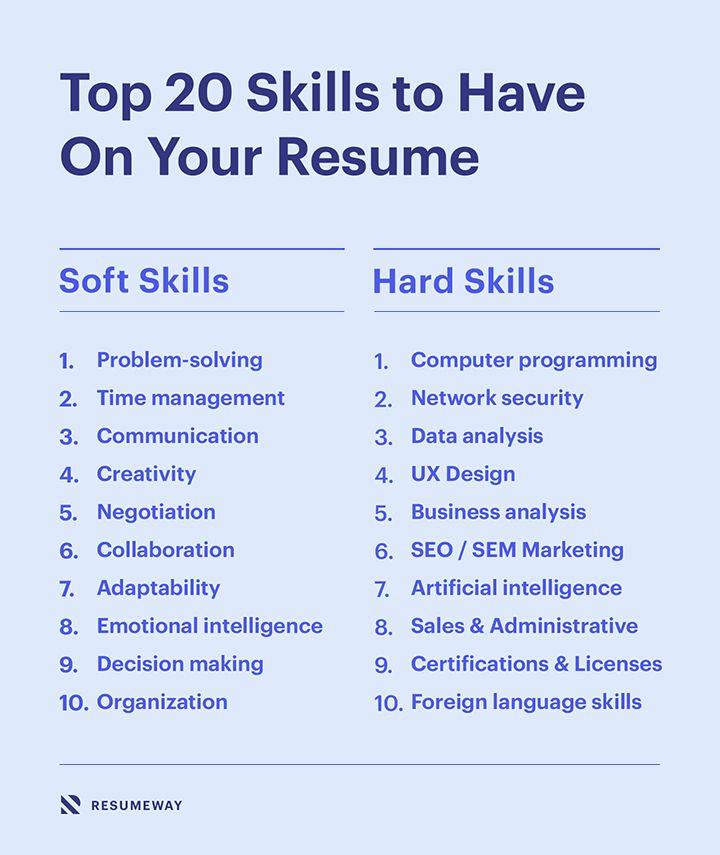 Pin On Resume Skills