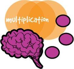 Multiplicative Thinking