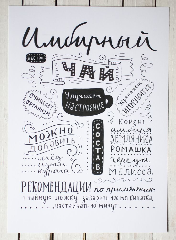 леттеринг уроки: 20 тыс изображений найдено в Яндекс.Картинках