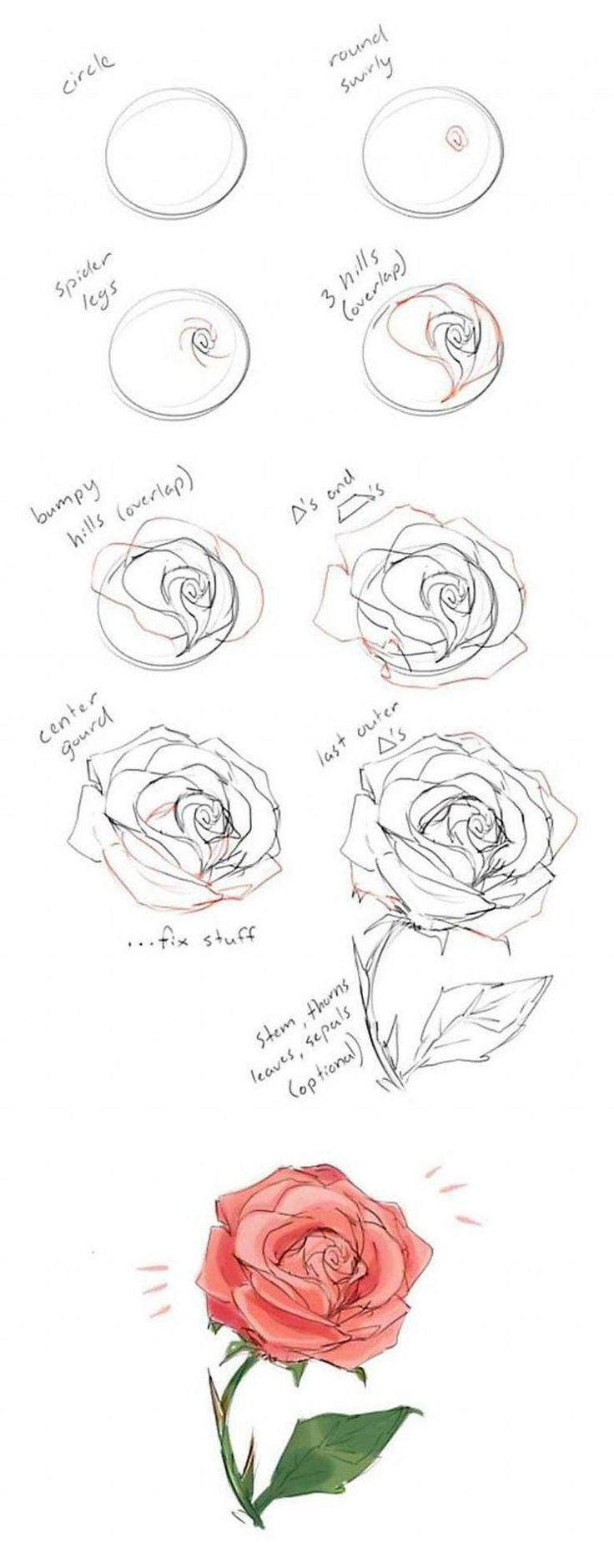 How To Draw Flowers And Turn These Drawings Into Really Cool Wall Art Flower Drawing Tutorials Easy Flower Drawings Flower Drawing