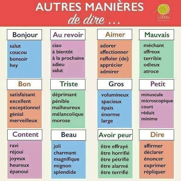 #frenchlanguagelearning #learnfrench