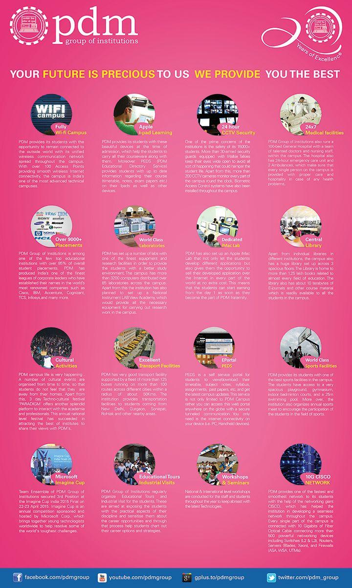 Poster design microsoft - Educatus Expo 2015 Poster Design