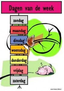 Poster dagen van de week | Klas van juf Linda