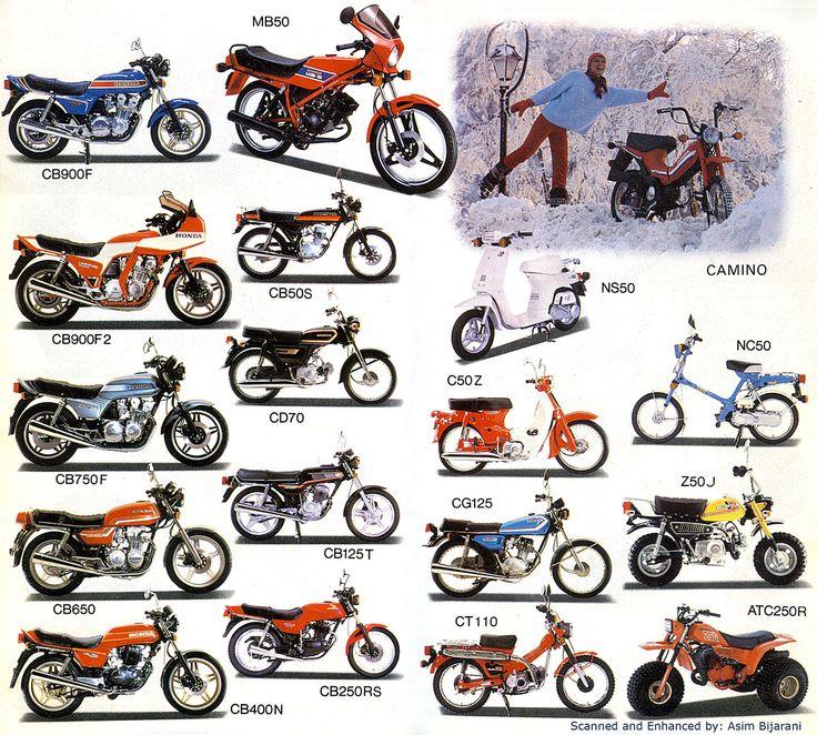 Honda Bikes 1982 https://plus.google.com/+JohnPruittMotorCompanyMurrayville/posts