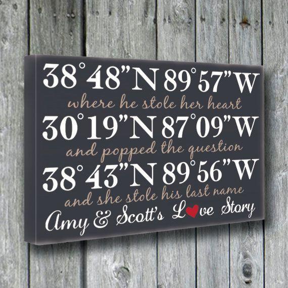Personalized Wedding SignGPS by doudouswooddesign on Etsy