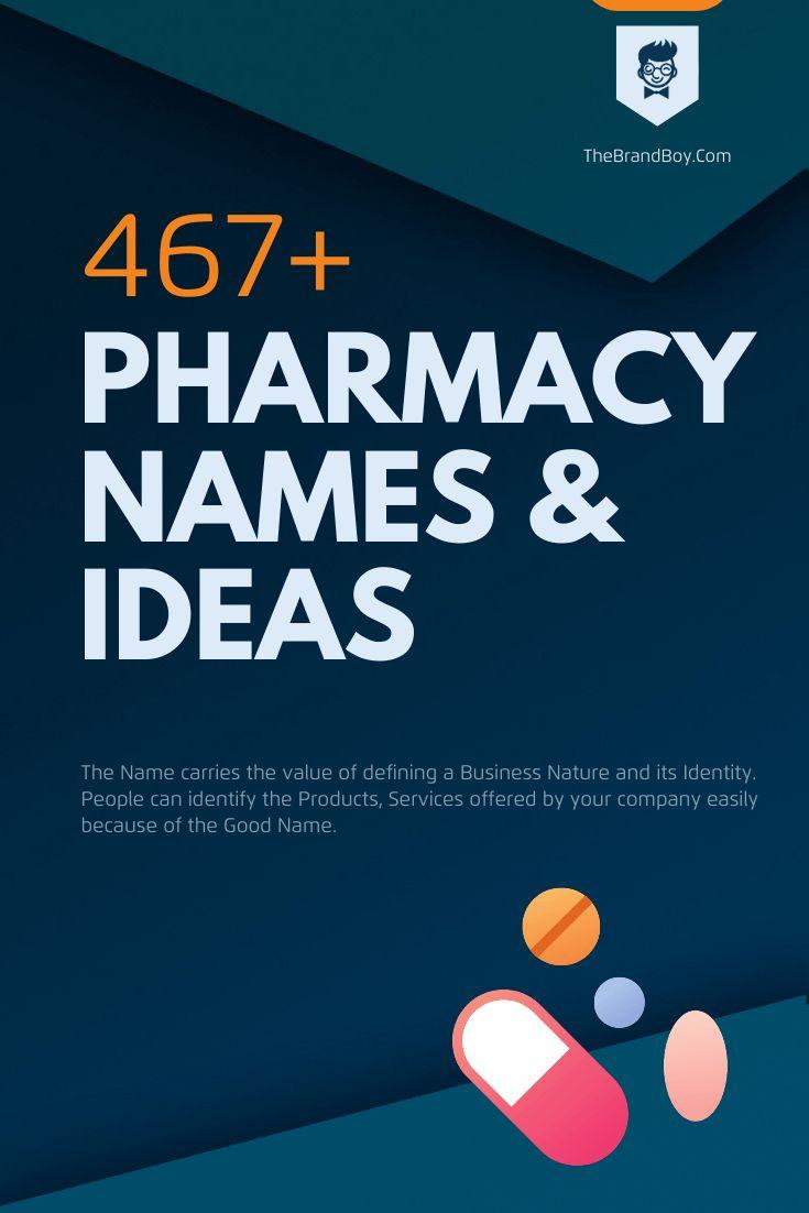 289 creative pharmacy names ideas video infographic