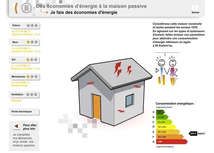 22 best Transition Énergétique / DD images on Pinterest