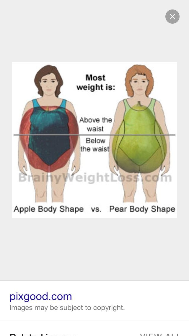 lose weight for apple shaped body