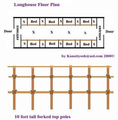 longhouse floor plan thesis pinterest long house floor plans
