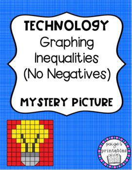 Graphing Inequalities (No Negatives) TECHNOLOGY THEMED Mystery Picture