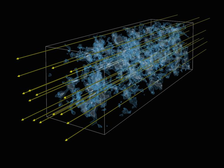 Artist's impression illustrating the technique of Lyman-alpha tomography: as light from distant background galaxies (yellow arrows) travel through the Universe towards Earth, they are imprinted by the absorption signatures from hydrogen gas tracing in the foreground cosmic web. By observing a number of background galaxies in a small patch of the sky, astronomers were able to create a 3D map of the cosmic web using a technique similar to medical computer tomography (CT) scans. Credit…