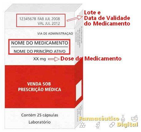 Informações importantes nas caixas dos medicamentos.