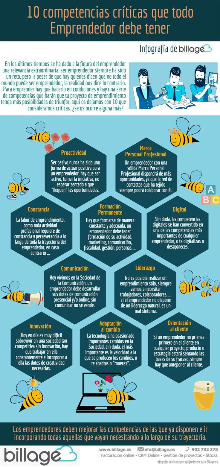 10 competencias críticas que todo emprendedor debe tener #infografia #entrepreneurship