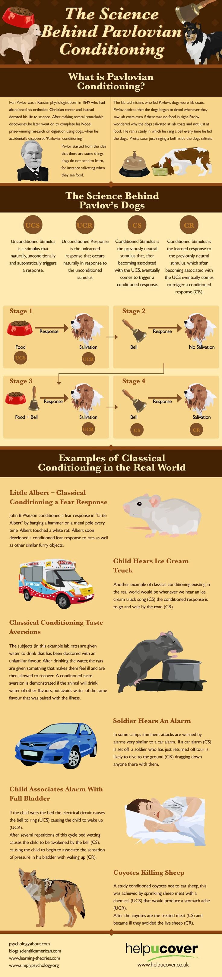 The science behind Pavlovian conditioning #infographic #Pets #Dogs #Animal