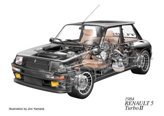 Sketchbook historic cars : Le francesi ai raggi X - Illustrazioni di Jiro Yamada