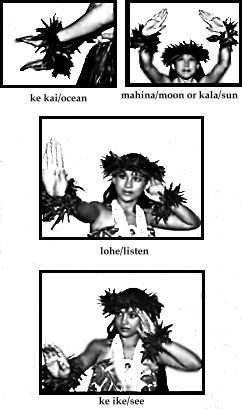 hula hands and their meaning; please, if you want to copy & learn it.. don't butcher it