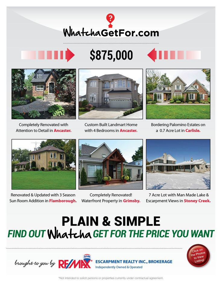 WhatchaGetFor???    Looking for a home between $850,000 - $900,000 price point?   Check out what RE/MAX Escarpment has to offer!  If these homes are not within your price range, then check out  www.whatchagetfor.com to find a home in your budget.