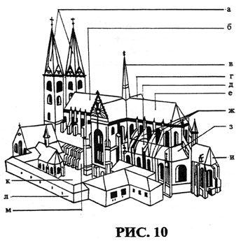 а — западные башни; б — продольный неф; в — башенка на средокрестием; г — трансепт; д — боковой неф; е — хор; ж — аркбутаны; з — галерея хора; и — капелла хора; к — двор; л — соборные залы для бедных и паломников; м — контрфорсы.