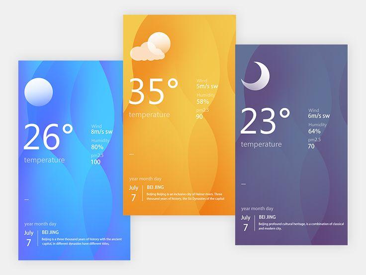 Weekly Inspiration for Designers #111 – Muzli -Design Inspiration
