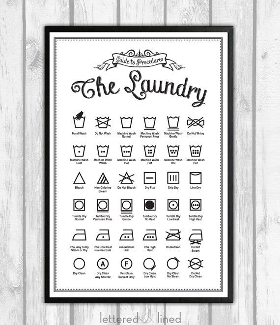 Laundry Symbols Poster - print - Guide To Procedures, Laundry, Reference, Rules, Sign, Vintage, Decor, Art, Wall, Chalk, Chalkboard
