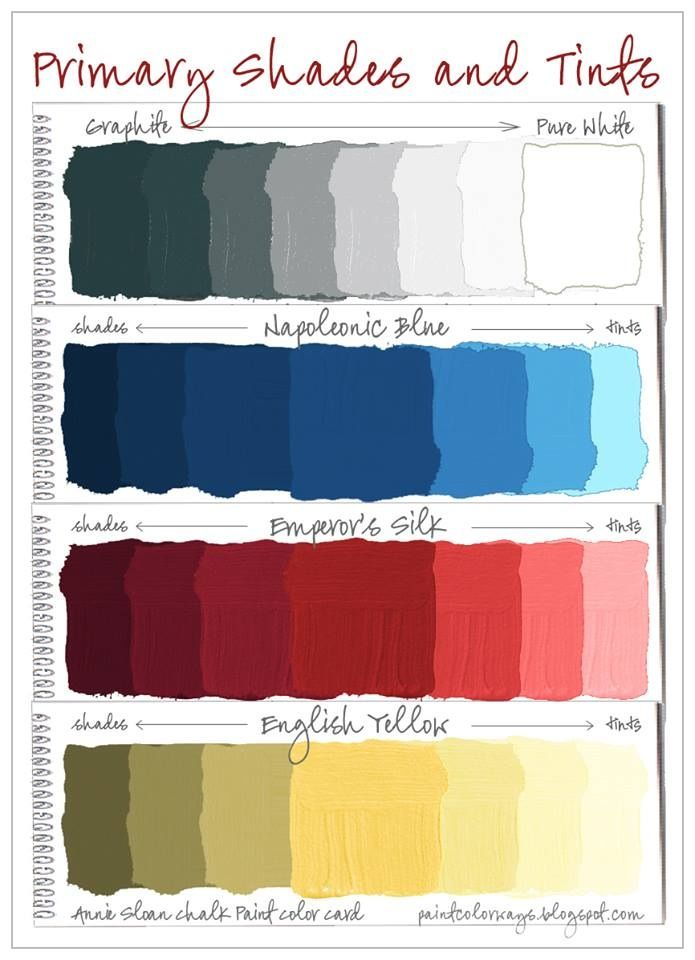 COLORWAYS. Annie Sloan Chalk Paint Primary Colors + Shades and Tints. Napoleonic Blue, Emperor's Silk, English Yellow
