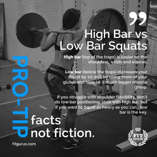 High Bar vs. Low Bar Squats