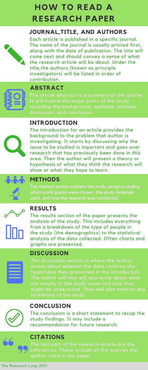 How To Read A Research Paper Writing Service Book Tips Essay Recommendation