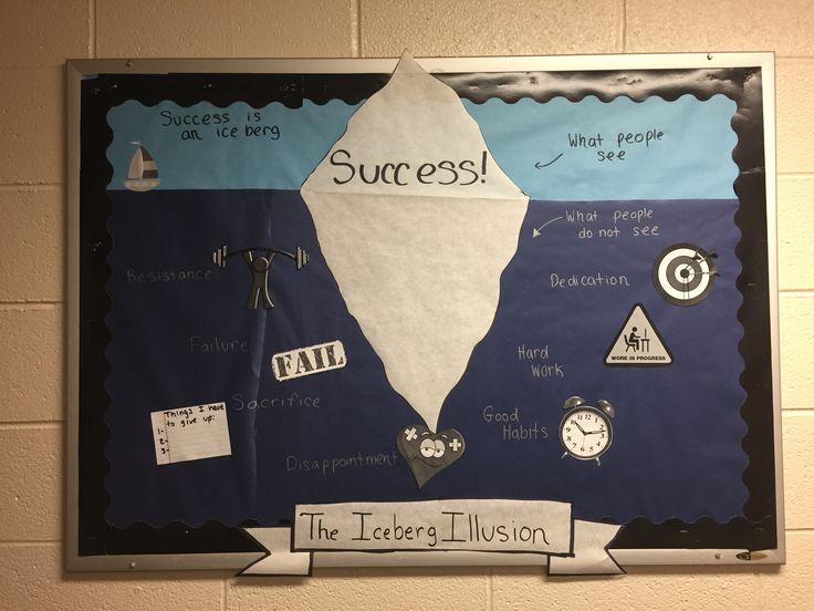 The Iceberg Illusion Bulletin Board Residence Life