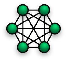 Network topology - Wikipedia, the free encyclopedia