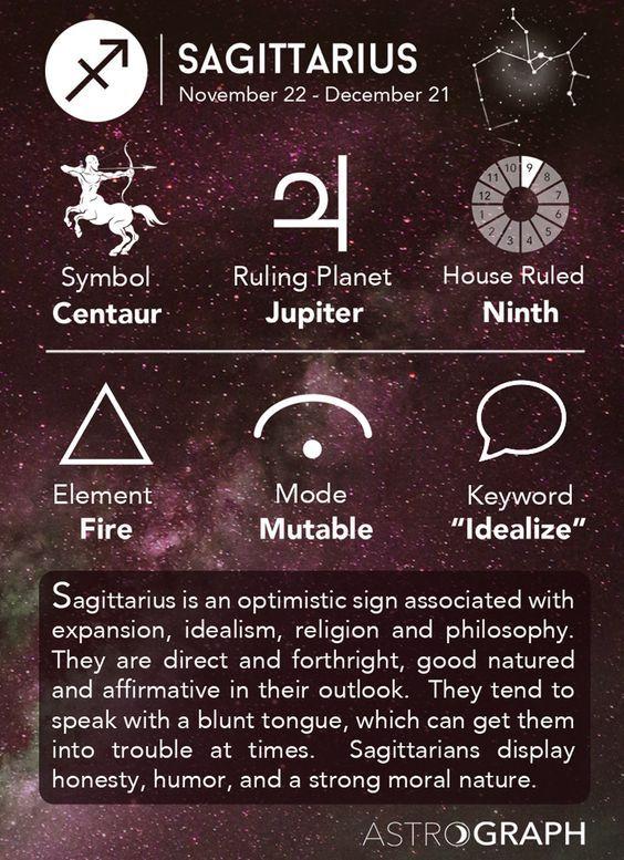 Sagittarius Zodiac Sign - Learning Astrology - AstroGraph ...