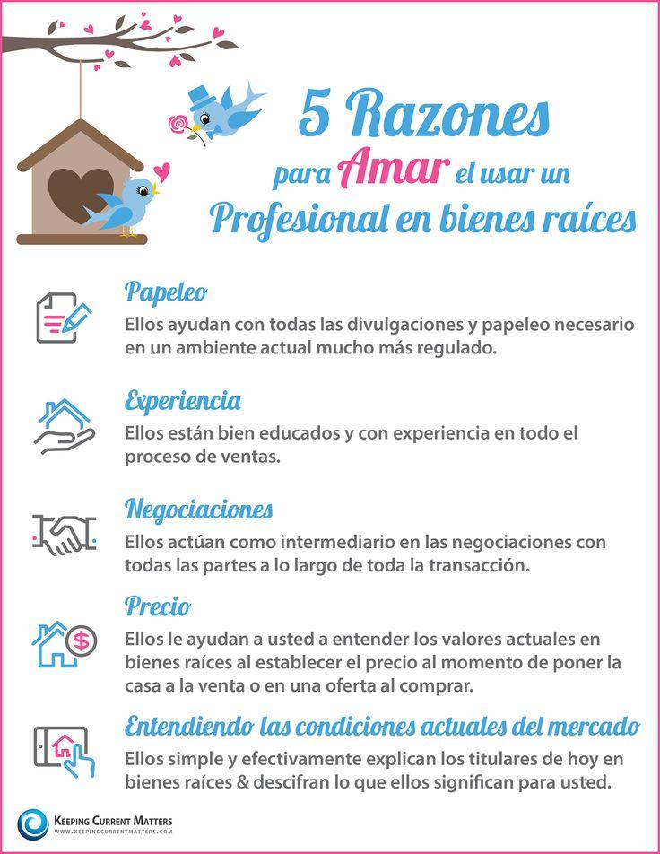5 Razones para amar el usar un profesional en bienes raíces [INFOGRAFICA]