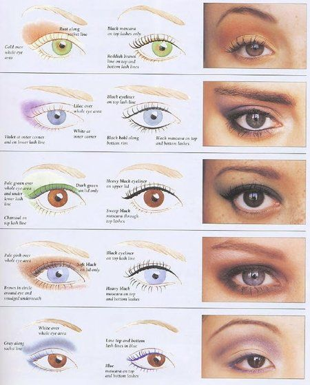 Eye Makeup Ideas, have fun with it.