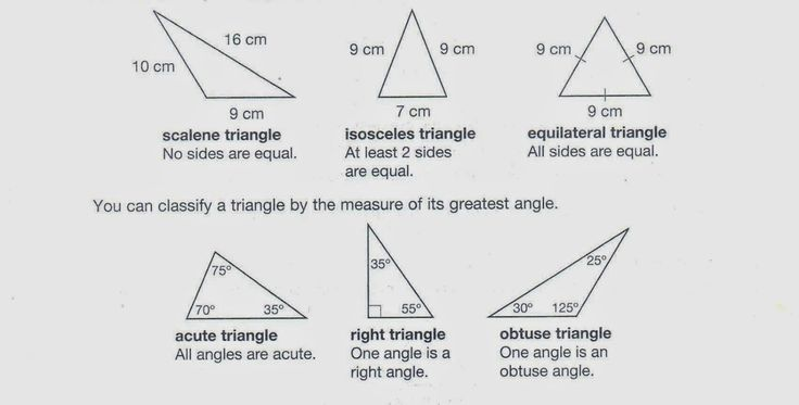 classification of triangles by angles and sides - Google Search