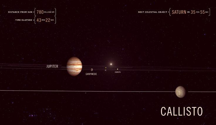 Designer recriou jornada de cerca de 45 minutos preservando escalas e distâncias entre os corpos celestes