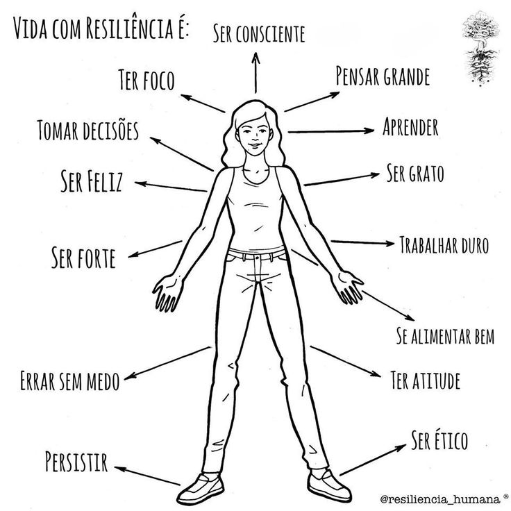 12.9k Likes, 59 Comments - Resiliência Humana (@resiliencia_humana) on Instagram