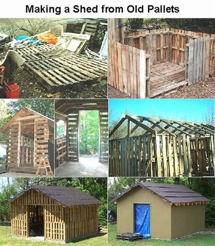 things to make out of pallets | Sheds Made Out of Pallets http://www.rhfas.btck.co.uk/Sheds