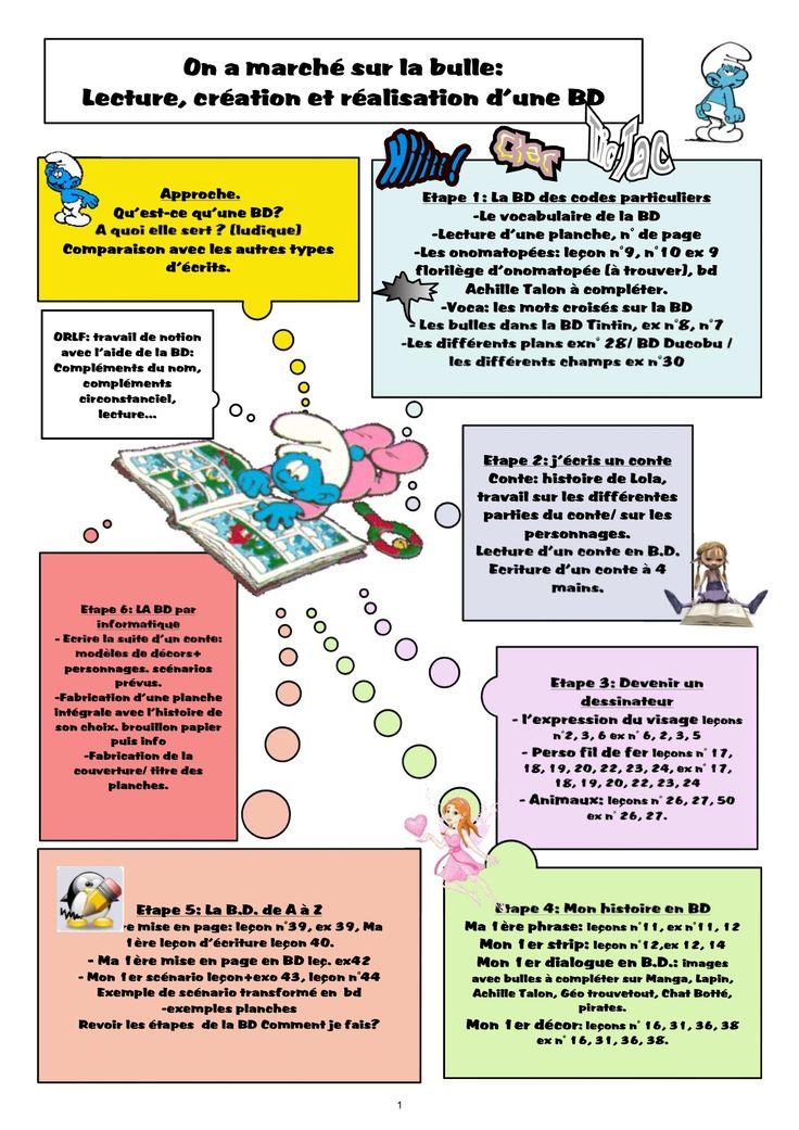 Avec le logiciel BD créateur. Voici le lien vers le projet BD 2014 ICI Voici l'ancien projet 2010 l'organigramme Pour réaliser notre livre de BD, les élèves se sont mis par deux et comme je ne...