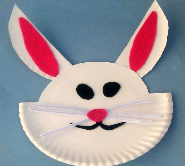 25 unique easter crafts to make ideas on pinterest easter how to make an easter bunny easter craft easter paperplatecraft negle Choice Image