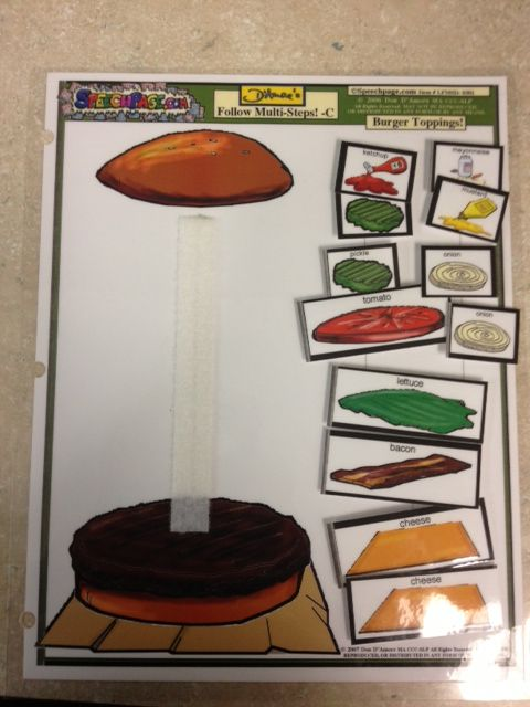 Sometimes we pretend we are working at a fast-food restaurant (can you say functional skills?) and I have students make me a hamburger using our visualization strategy.