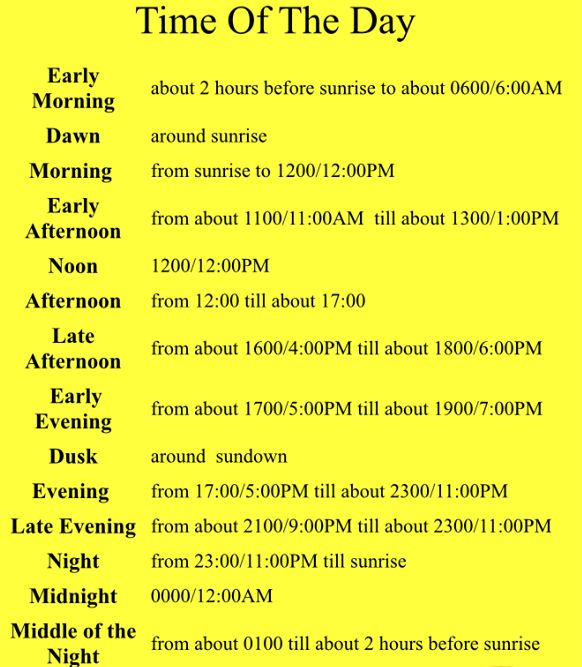 Time of the day in English #learnenglish