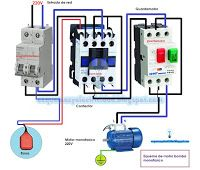 Esquemas eléctricos: Esquema eléctrico motor bomba monofásico
