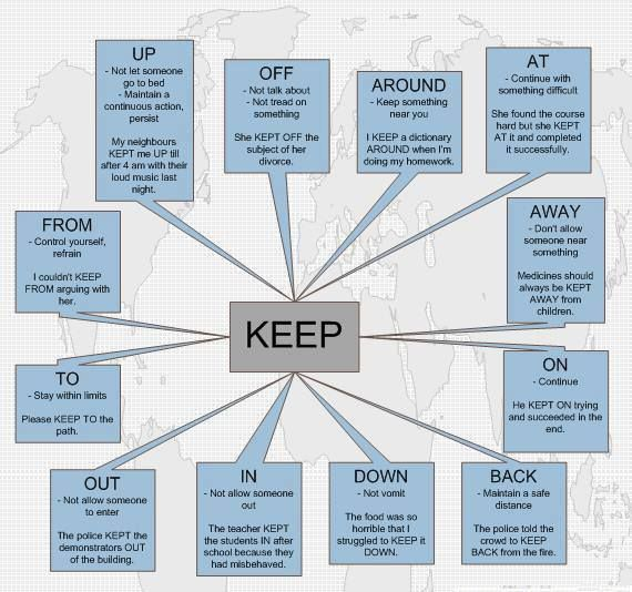 phrasal verbs: keep