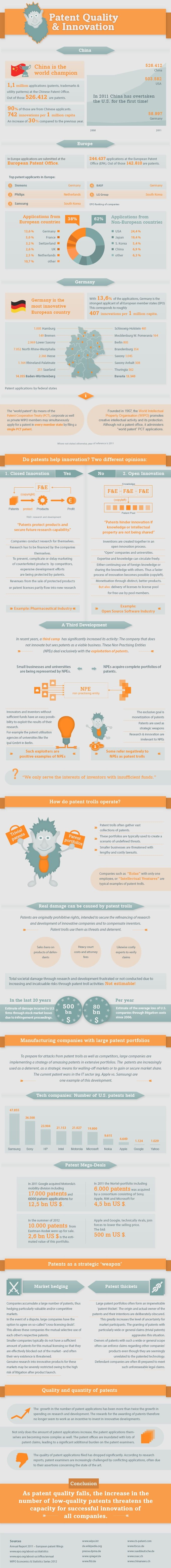 Patent quantity and quality