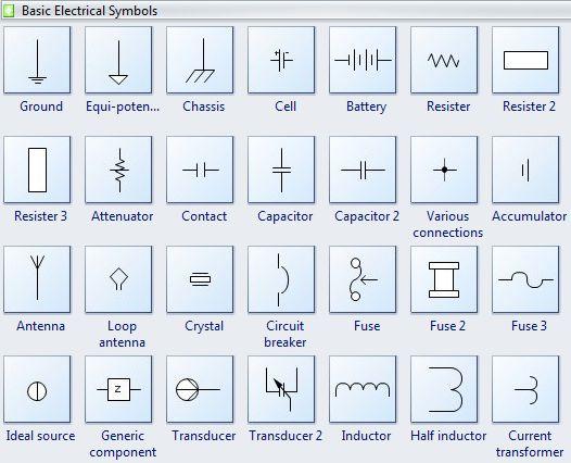 Best 25 Basic Electrical Engineering Ideas On Pinterest Basic