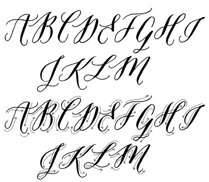 Best images about calligraphy on pinterest lettering